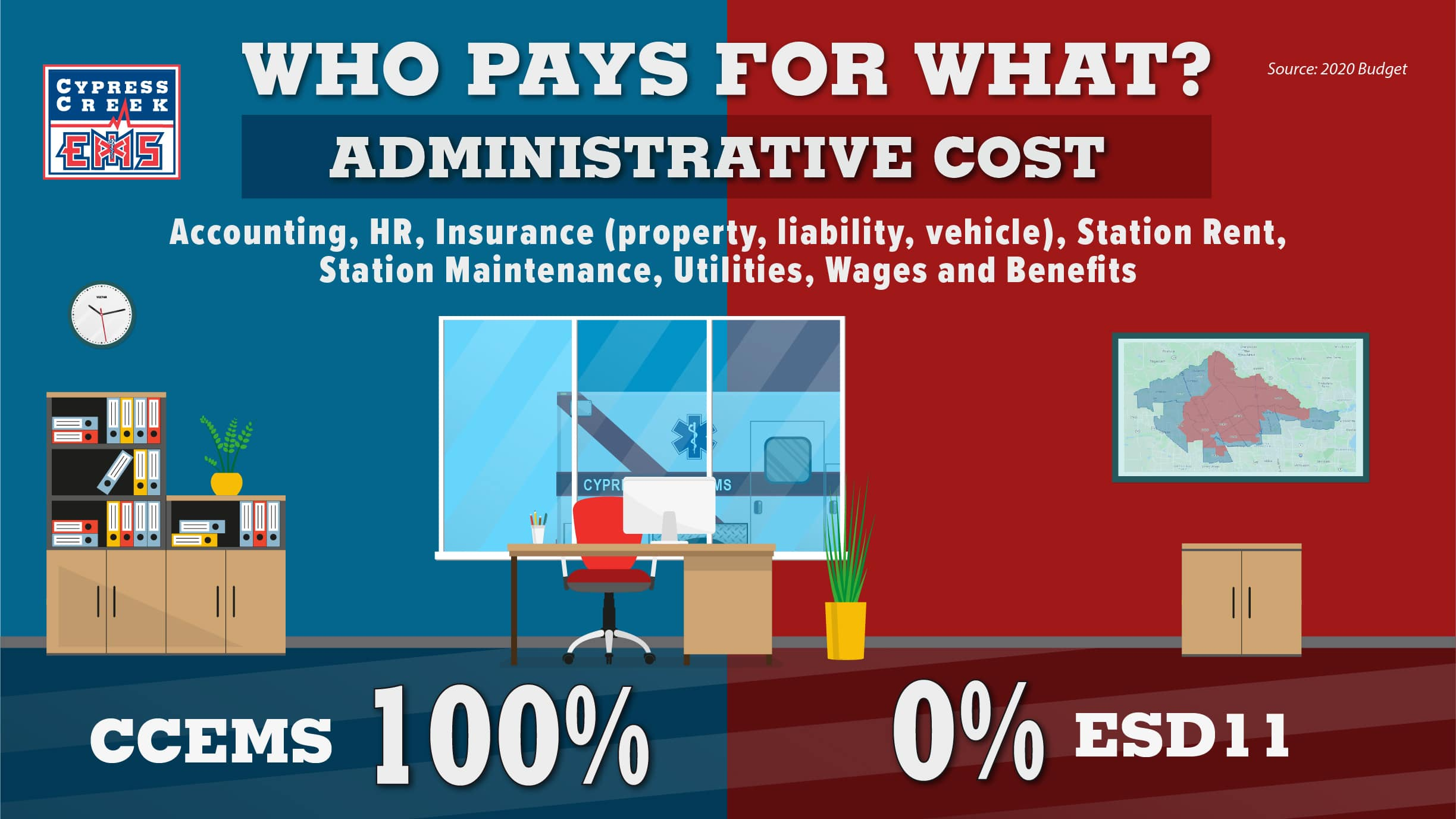 CCEMS Admin Cost Infographic