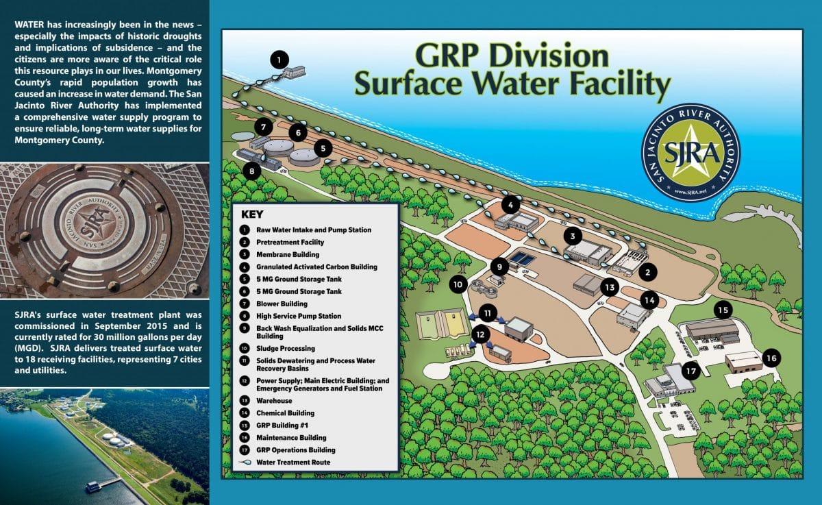 SJRA Surface Water Facility inside brochure